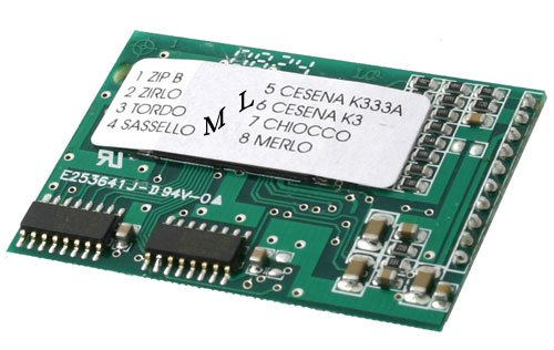 CIP ML3