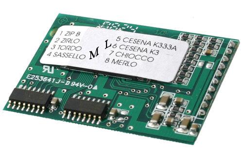 CIP ML6