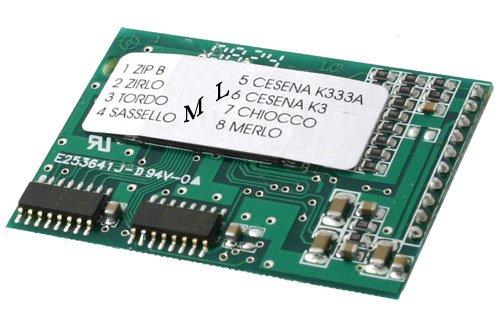 CIP ML8